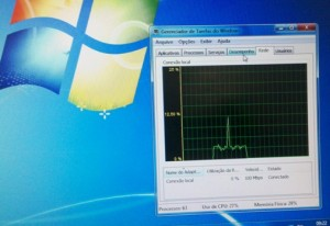 Computador estressado