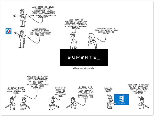 Wallpaper Vida de Suporte