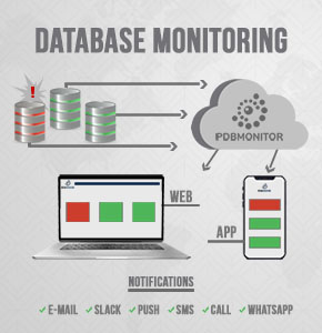 PDB Monitor - The Best Database Monitoring Tool